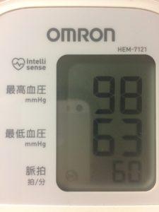 ミノキシジルタブレット服用3時間後で著しい血圧の降下を認める